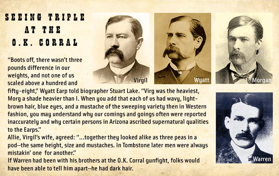 Wyatt Earp: Law, Order, and a Game of Chance